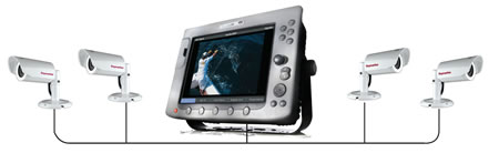 Raymarine Cam100 PAL CCTV Camera with IR for E Series